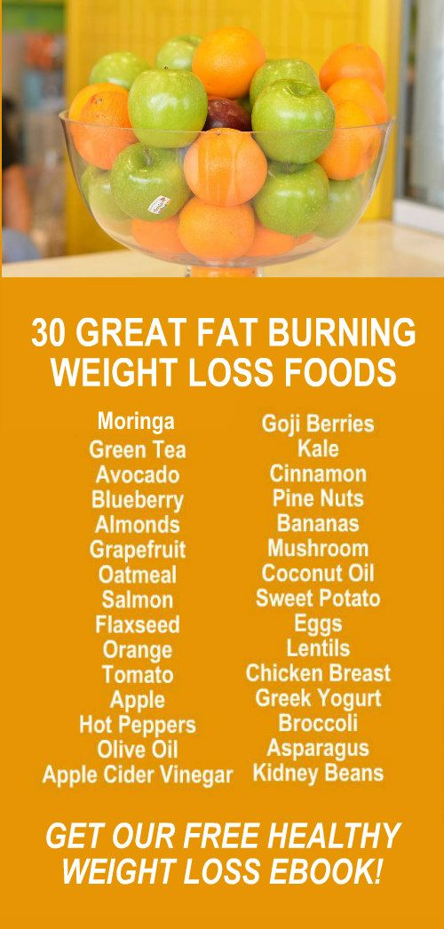 suggested meals for weight loss