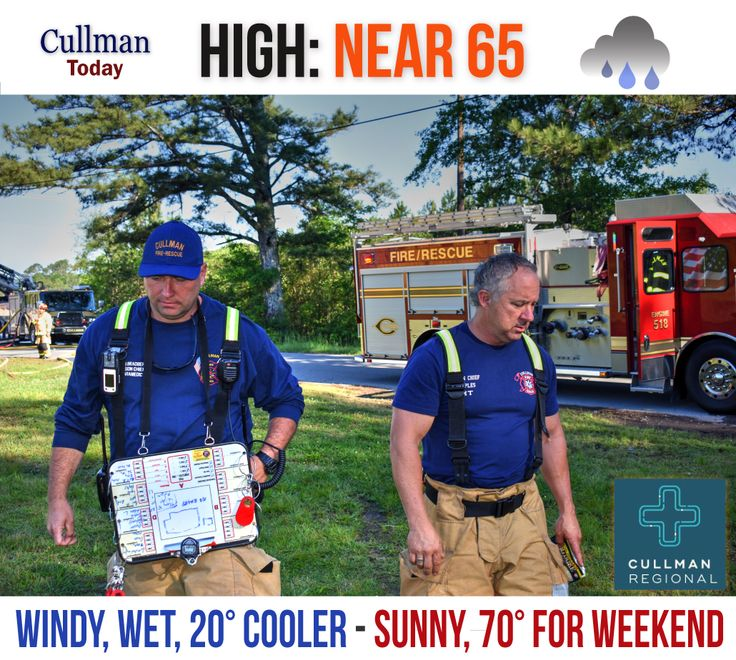CULLMAN COUNTY WEATHER Thursday May 4 2017  CLOUDY, COOL & WINDY  - High 65°  TODAY: Cullman County weather will bring waves of light rain throughout the day. Skies will be mostly cloudy. The high temperature will struggle to reach 65° after a cold front entered the County overnight.   New rainfall amounts up to one-quarter of an inch expected (higher amounts possible under a passing thunderstorm).