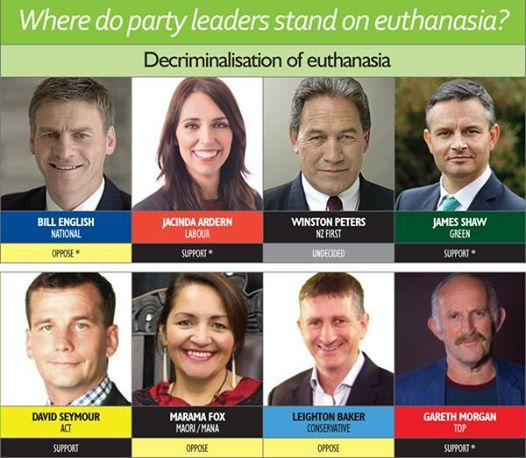 Party leaders' views on #euthanasia and #assistedsuicide  - A summary from  valueyourvote.org.nz/2017-general-election/?utm_content=buffer868b1&utm_medium=social&utm_source=pinterest.com&utm_campaign=buffer