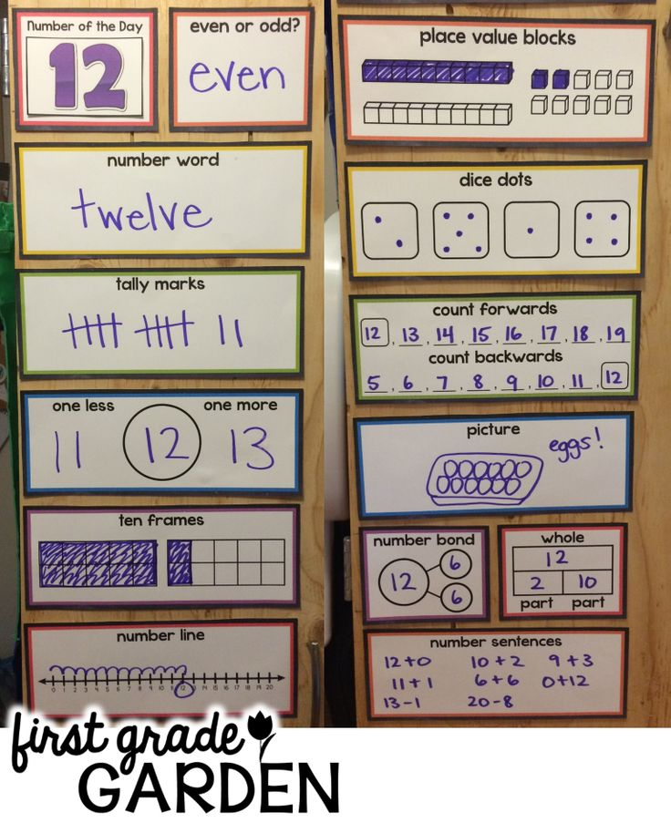 150 best Mathe images on Pinterest | Kindergarten, Elementary ...