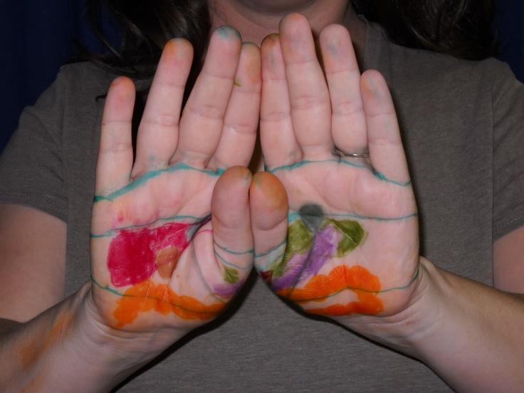 Hand Reflexology Workshop #Hand Reflexology learn by drawing & coloring #Reflexology Certificate Class http://www.americanacademyofreflexology.com