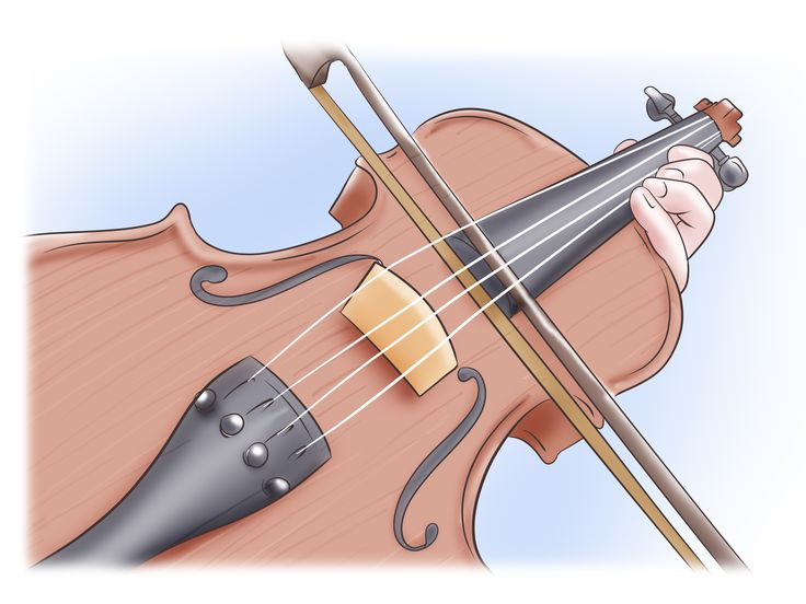 How to Put Strings on a Violin -- via wikiHow.com