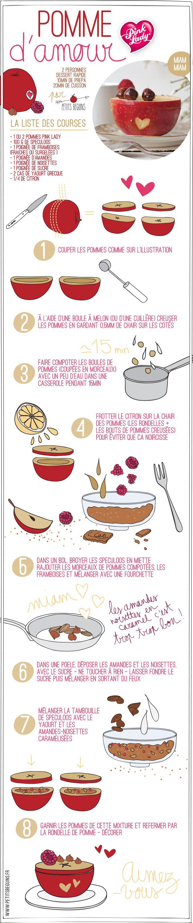 pomme d'amour recette illustrée Pink Lady - Recette Saint-Valentin - Petits Béguins