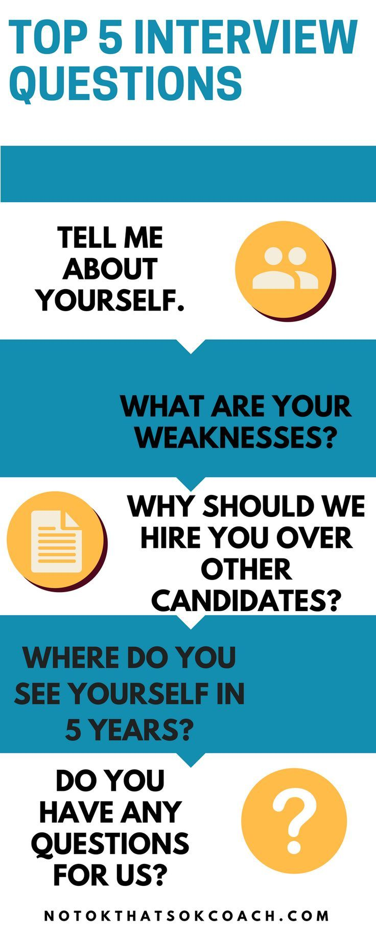 The top 5 interview questions you will be sure to be asked and how to answer and prepare for them  Click to view and pin for later