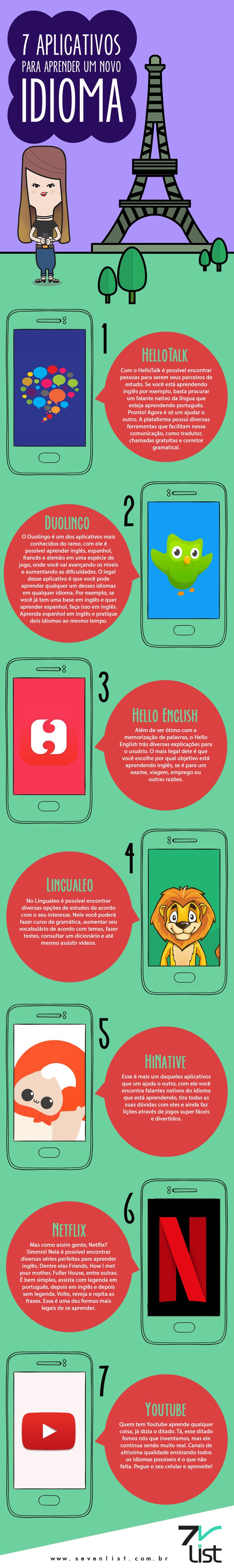 Quem gosta de aprender vários idiomas? Imagina usando apenas um app? Esses são 7 aplicativos que irão te ajudar a aprender uma Nova língua. SEVEN LIST