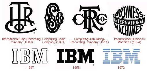 Best Ad: Evolution of Logos IBM