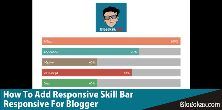 How To Add Responsive Skill Bar For Blogger