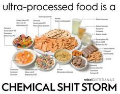 Ultra-Processed Food is a Chemical Shit Storm | rebelDIETITIAN.US