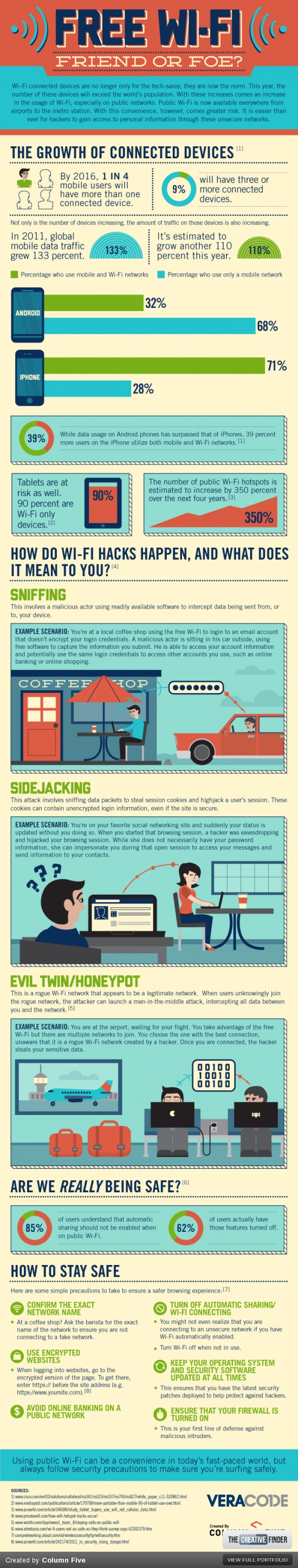 An informative infographic about the potential dangers of public WiFi