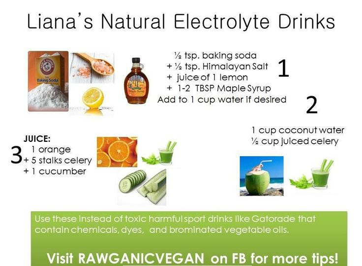 how to make natural electrolyte drink