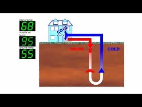 D I Y Geothermal Heat Pump Journal Www Newvistaenerg Diy