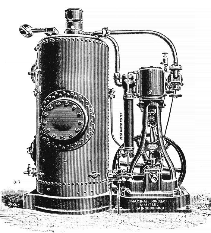 de stoommachine: een van de machines die niet afhingen van het weer was de stoommachine. de stoommachine maakte gebruik van stoom voor het uitvoeren van zwaar werk.