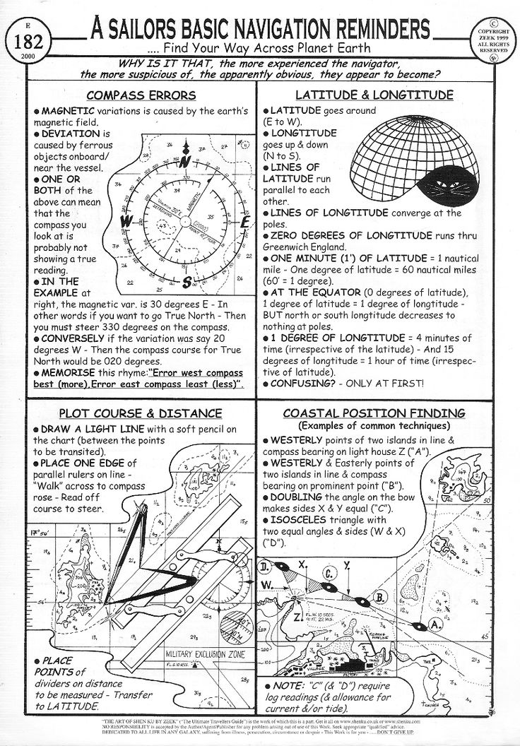 Sailor Guide to Navigation. Image only.