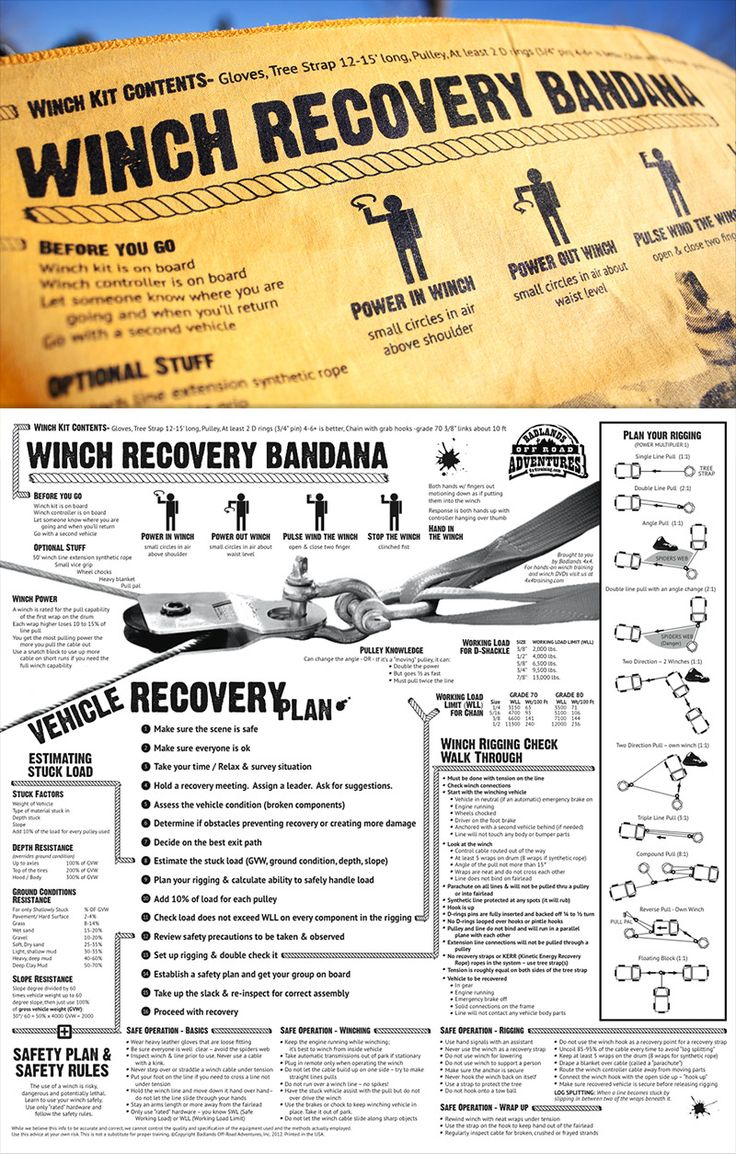 Jeep and Offroad Winch Recovery Bandana