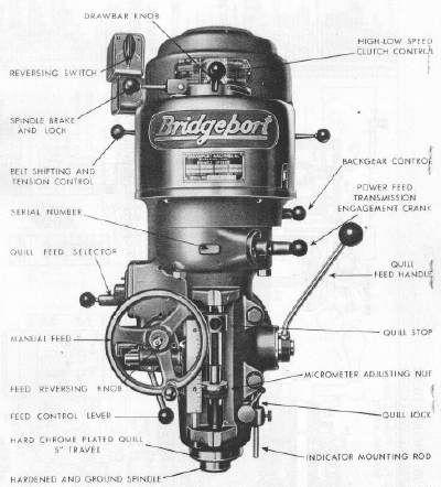 Best Bridgeport Mill Possibilities Images On Pinterest - Bridgeport mill wiring diagram