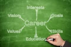 Image result for careers decisions