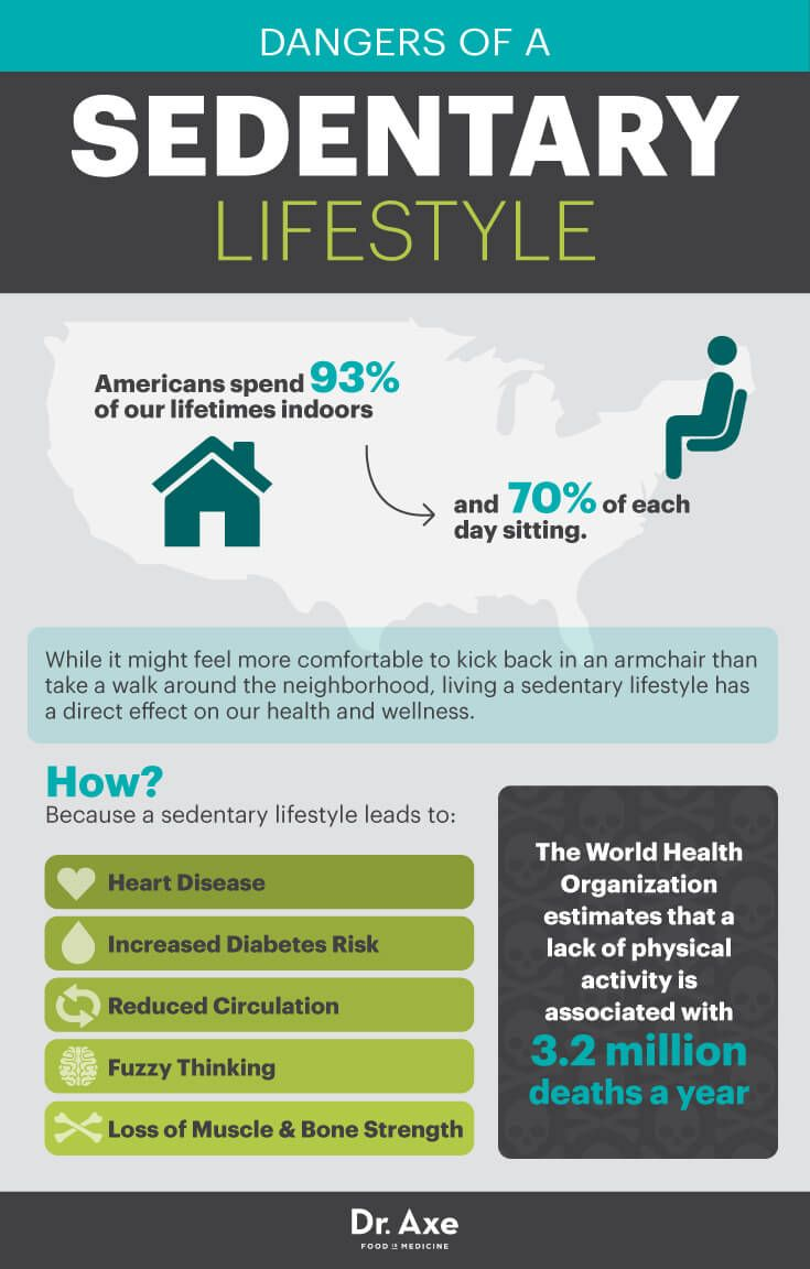 The dangers of a sedentary lifestyle - Dr. Axe http://www.draxe.com #health #Holistic #natural