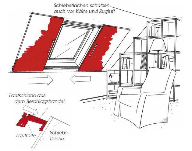 Die besten 25+ Rollos für dachfenster Ideen auf Pinterest - home office mit dachfenster ideen bilder