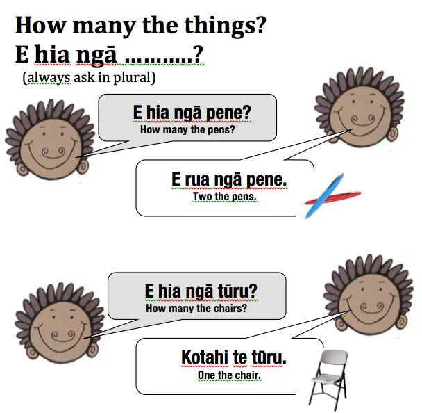 Springston Te Reo : How many the things? E hia ngā ………..?