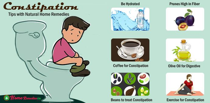 how to get rid of worst constipation