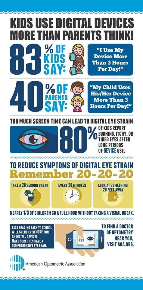 American Optometric Association Digital Eye Strain
