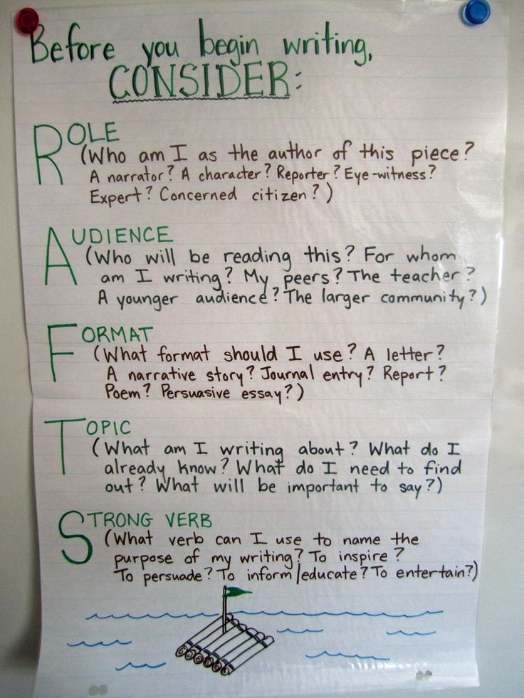 raft writing essay Essay instruction manual display a raft writing prompt using a document camera or electronic document and model how you would write a response to the prompt.