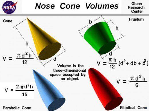 Four pi formulas