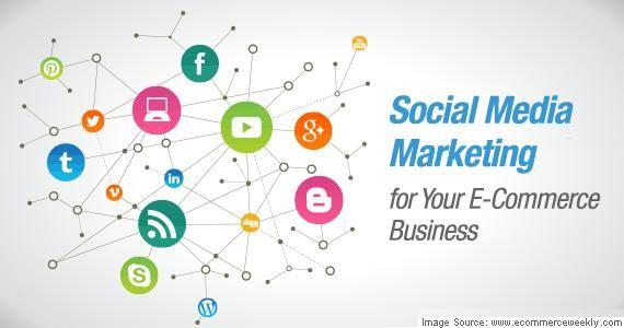 E-Commerce Marketing Secrets – How Social Media Techniques Can Optimize Your Business ROI