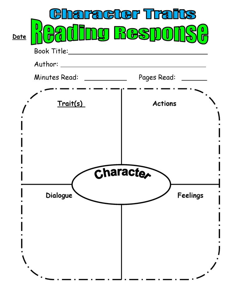Character Traits - Fill in the Blank Worksheet