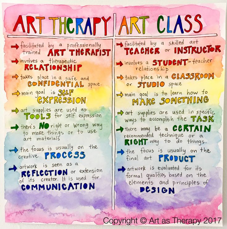 What's the Difference between Art Therapy and an Art Class?