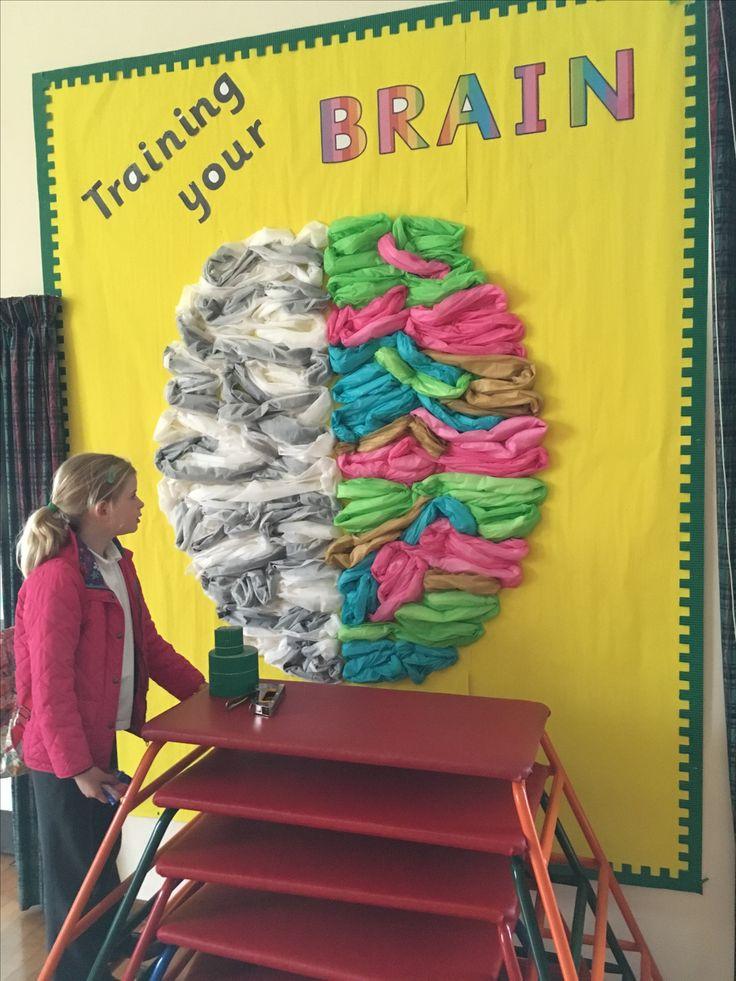 Brain Training Growth Mindset Display Bulletin Board
