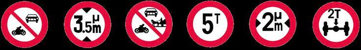 σηματα κοκ - Όλα τα σήματα του ΚΟΚ - Ρυθμιστικές πινακίδες 4