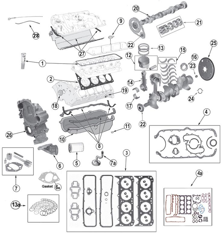 22 best Jeep CJ5 Parts Diagrams images on Pinterest | Cj7