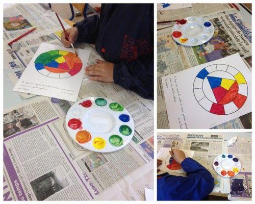 Le cercle chromatique lien avec musette souricette - Cercle chromatique peinture ...