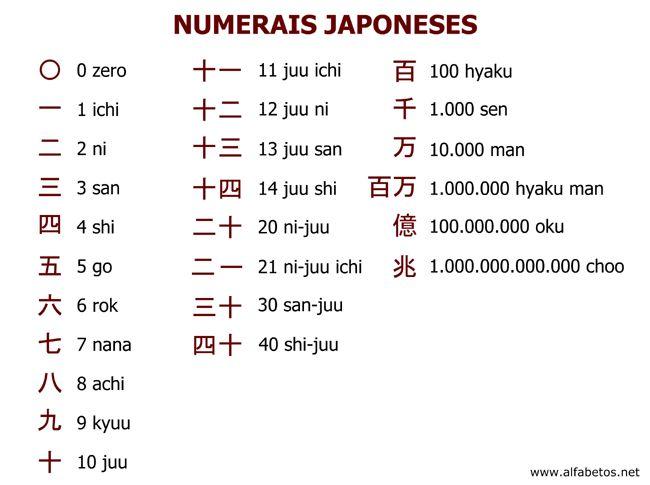 www.alfabetos.net japanese pics num-PT-Numerais-japoneses.gif
