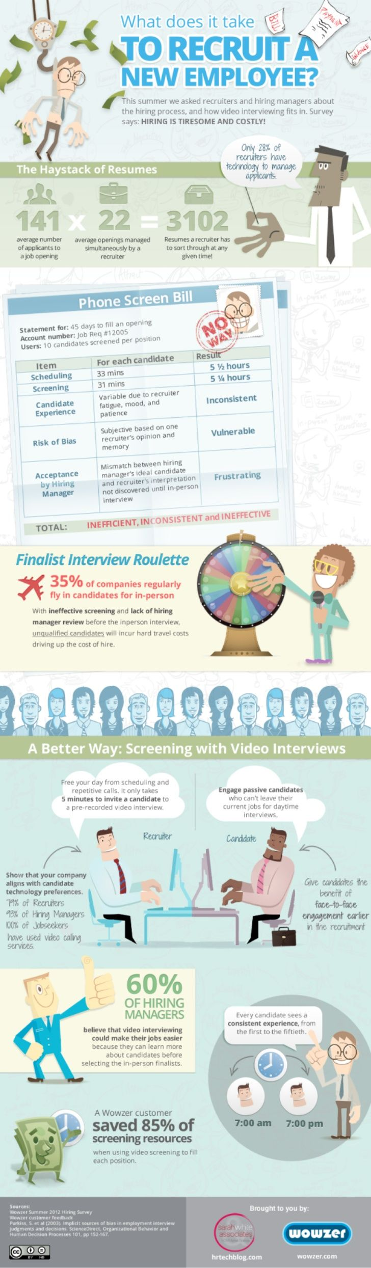 My latest infographic w/ @GoWowzer on the true cost of interviewing! via @imsosarah @hrtechblog #recruiting #hire #hrtechconf
