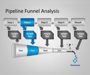 Pipeline Funnel Analysis PowerPoint Template is a free Microsoft PowerPoint template that you can use for business presentations
