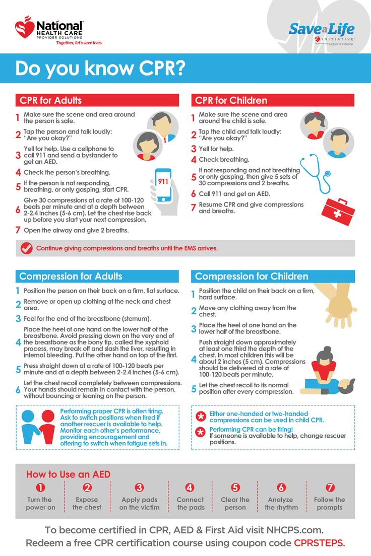 Free CPR Steps Poster Health care assistant, Kids health