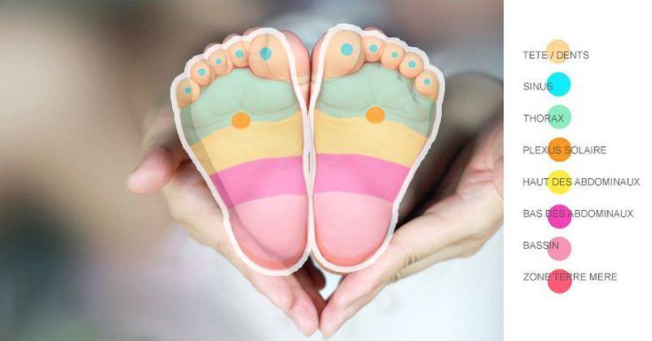 Si vous touchez ces parties de son corps… Votre bébé arrêtera de pleurer immédiatement!