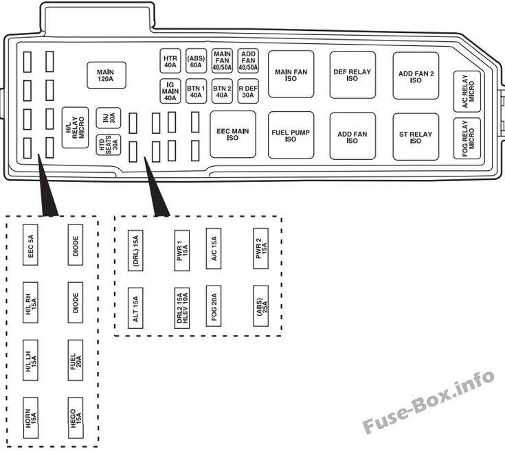 diagram  1997 f350 fuse box diagram under the hood full