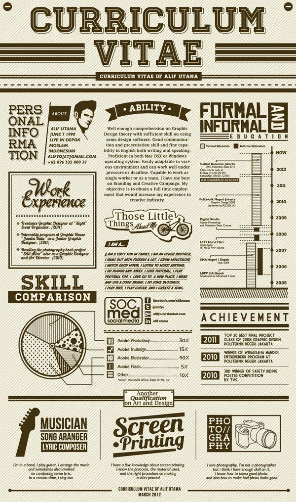 Curriculum_Creativos_creatividad