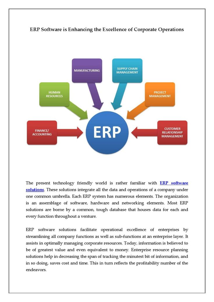 Erp Software Helps In Promoting The Efficiency Of The Corporate Conglomerations Security Solutions Online Accounting Software Resource Management