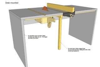 Homemade table saw plans preview