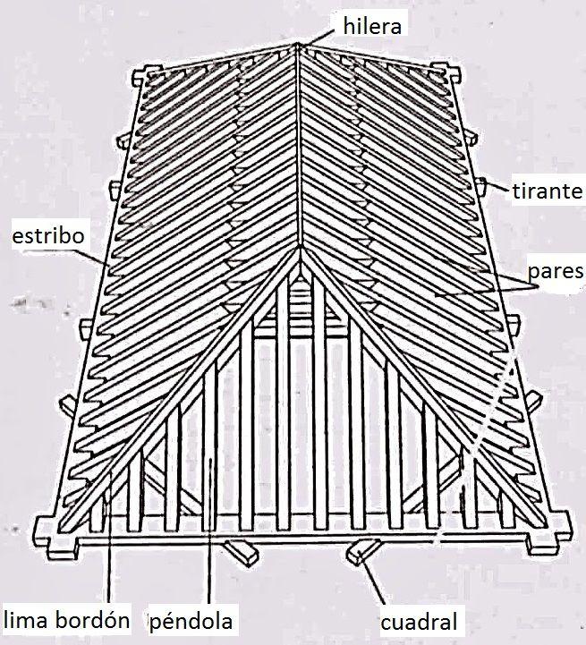 cubierta de lima bordón