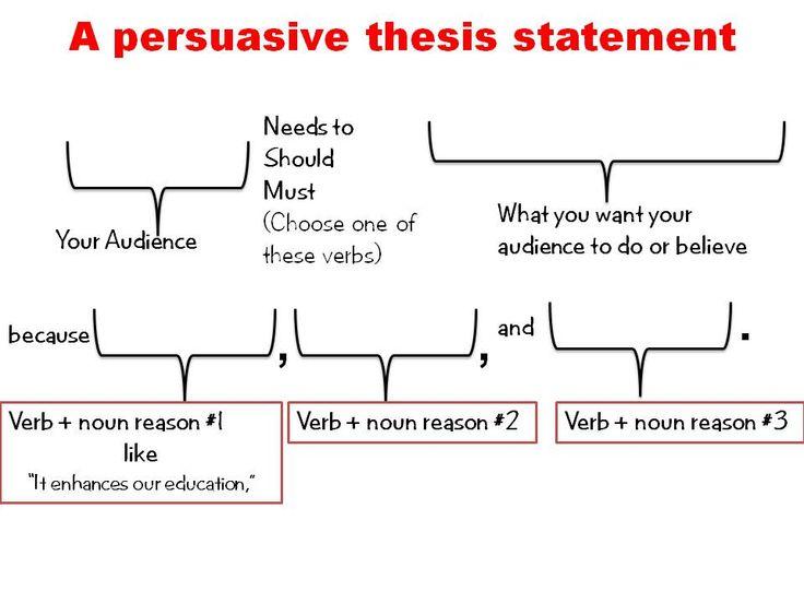 Find dissertation online göttingen