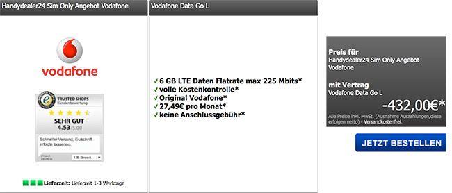 Vodafone Data GO M & L mit bis zu 300€ Auszahlung Datum