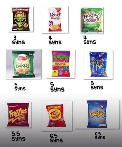 Crisps syns | Slimming world | Pinterest
