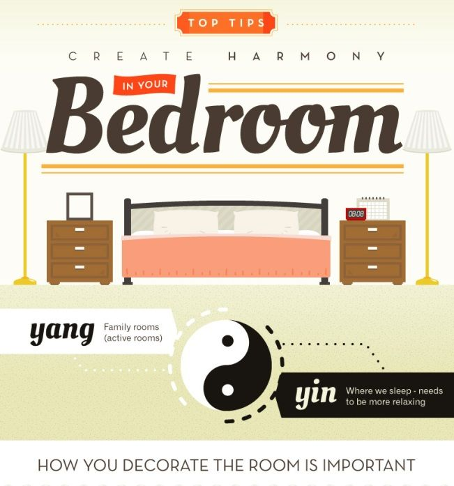 30 Best Images About Home Infographics On Pinterest Home Important Documents And Anderson Cooper