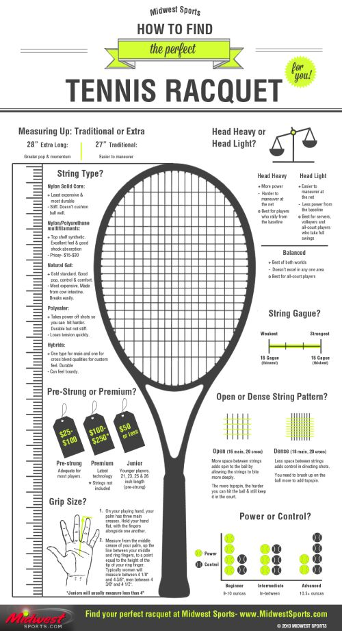 a guide to selecting a tennis racket Choosing the right tennis racket can be difficult there are many tennis rackets to choose from, so choosing a tennis racket that will compliment your game is important.