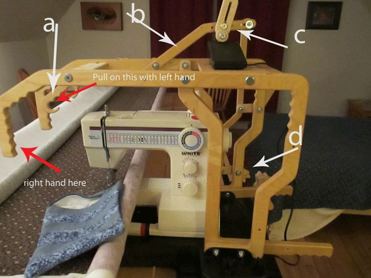 my sewing machine obsession grace machine quilt frame - Diy Quilting Frame
